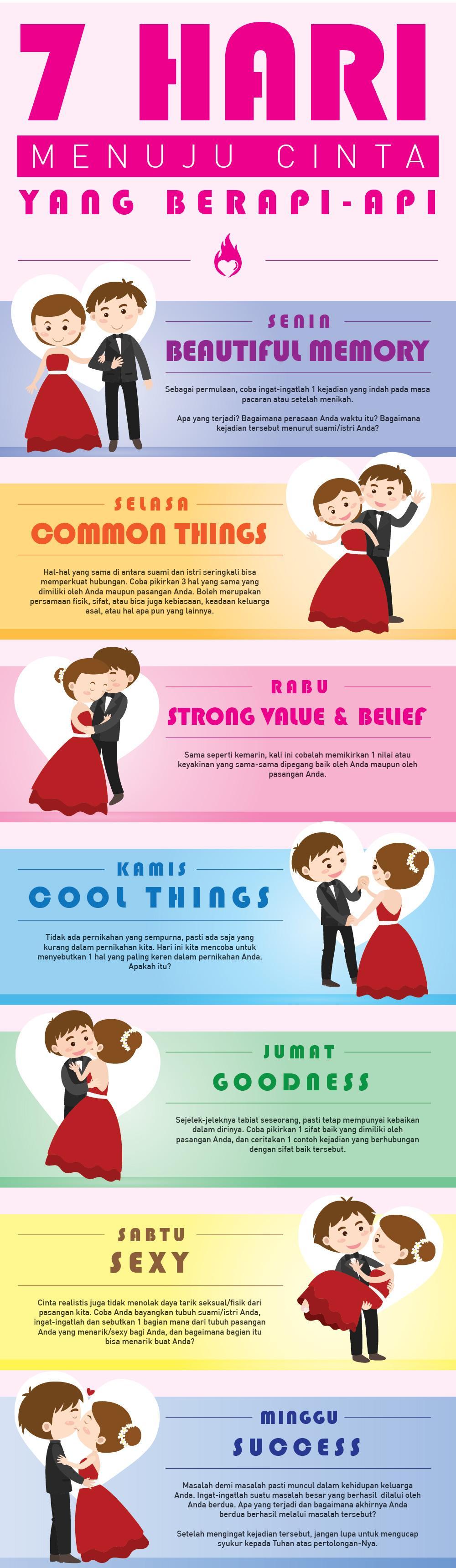 7 ingatan positif menyelamatkan pernikahan