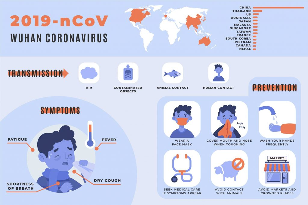 infografis pencegahan virus corona