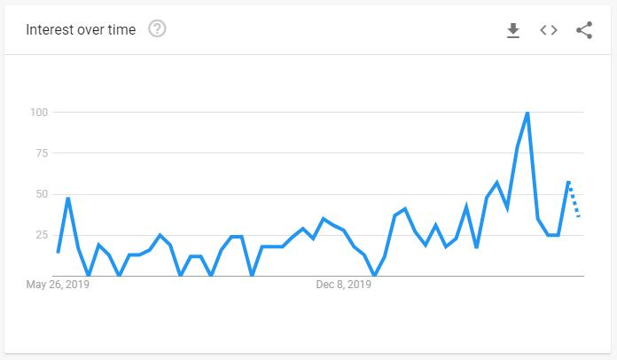 konflik rumah tangga keywords google
